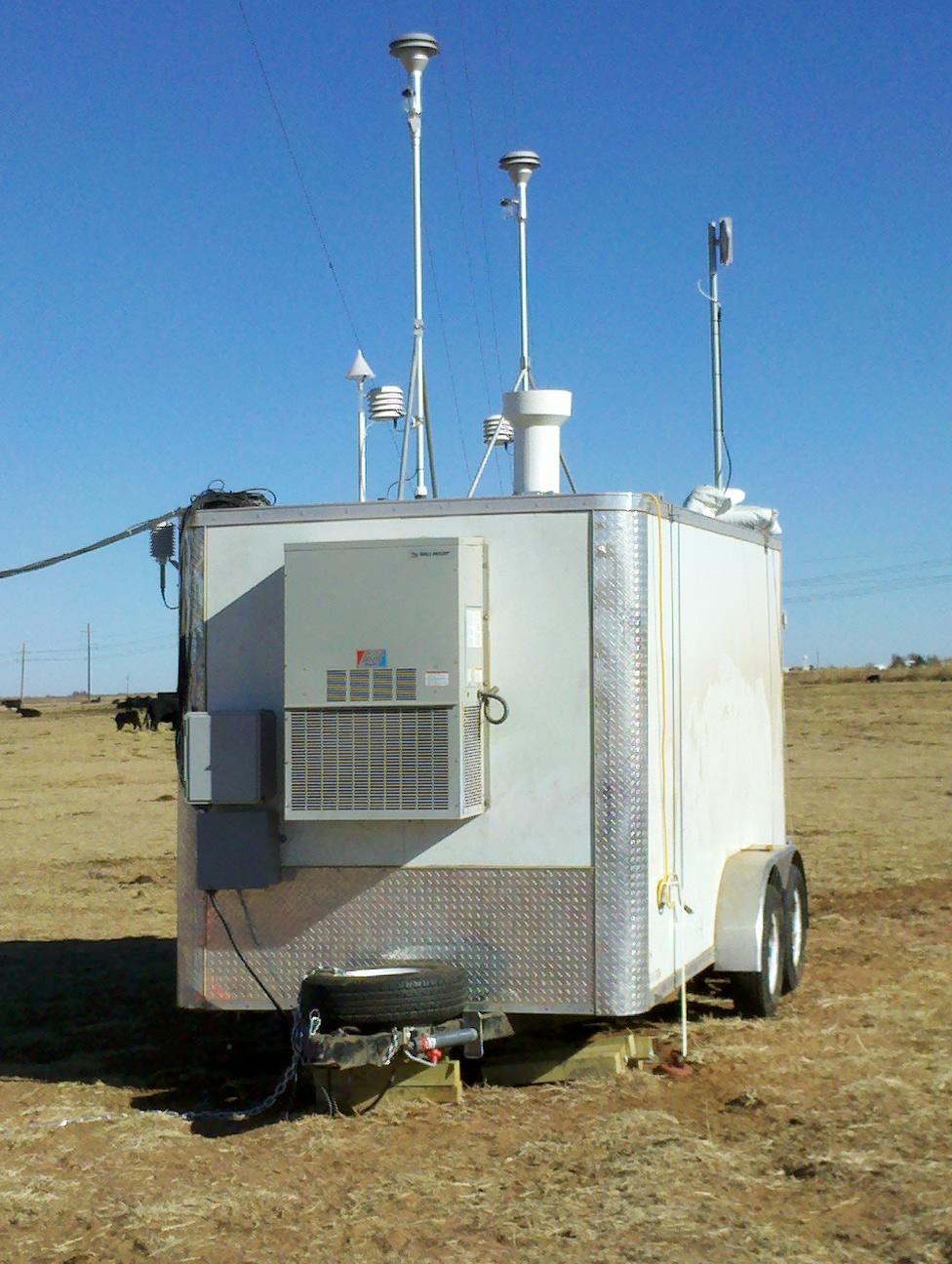 Mobile monitoring AQ2